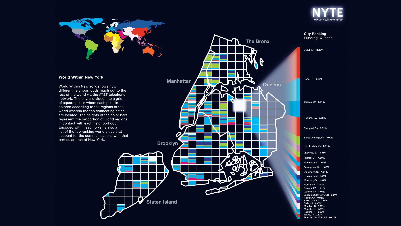 New York Talk Exchange Map Carlo Ratti Stream 03  PCA-Stream